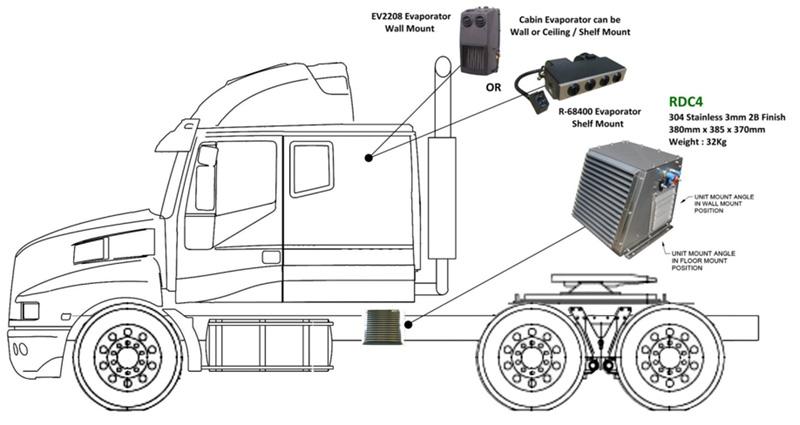 RCS3-sleepler-split-system